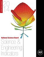 Science and Engineering Indicators 2014