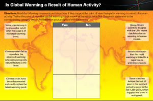 """Screengrab of an interactive exercise asking students to determine whether statements support or contradict the argument that """"Global Warming is a Result of Human Activity"""""""