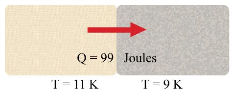 graphic of heat exchange